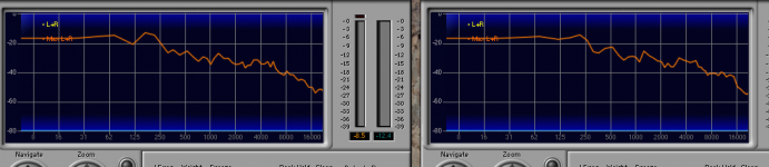 Neve 1166 output txf freq.png