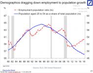 demographics_employment.png
