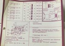 c12a Transformer data.jpg