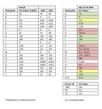 TestValues_2020-10-17.jpg