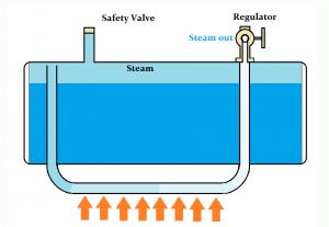 504 boiler.png