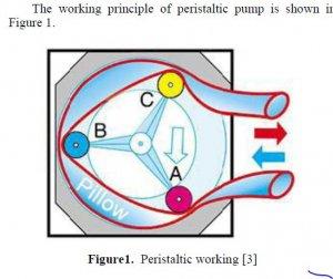 pastalic_pump.JPG