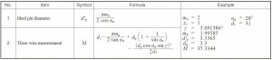 Table-5.25-Equations-for-three-wire-method-of-worm-measurement-a-2.jpg