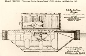 USS_Monitor_-_Transverse_hull_section_through_the_turret.jpg
