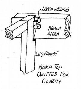 Loose wedge.jpg