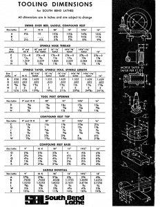 SB Spec Sheet 7324 - Tooling Dimensions.jpg