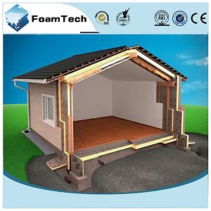Architecture Thermal Insulation