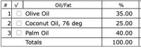 % Oils.png